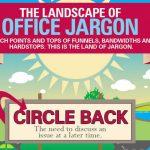 Presentation language office jargon