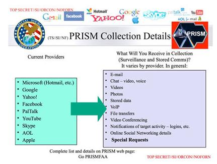 NSA PowerPoint presentation reveals PRISM detail