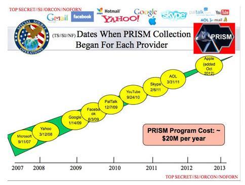 NSA PowerPoint presentation