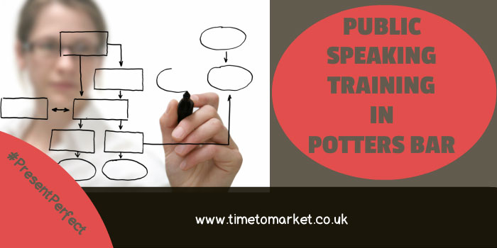 Public speaking training in Potters Bar